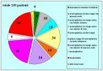 uretra-peniena-risultati-it-01