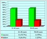 uretra-bulbare-anastomosi-con-innesto-dorsale-di-mucosa-orale-en-03