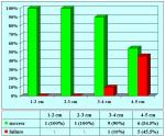 uretra-bulbare-anastomosi-con-innesto-dorsale-di-mucosa-orale-en-07
