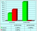 uretra-bulbare-anastomosi-con-innesto-dorsale-di-mucosa-orale-en-11