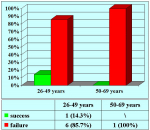 uretra-bulbare-anastomosi-con-innesto-ventrale-di-mucosa-orale-en-03