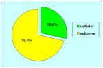 uretra-bulbare-anastomosi-con-innesto-ventrale-di-mucosa-orale-en-04