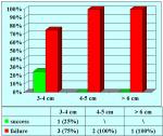 uretra-bulbare-anastomosi-con-innesto-ventrale-di-mucosa-orale-en-07