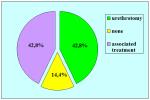uretra-bulbare-anastomosi-con-innesto-ventrale-di-mucosa-orale-en-08