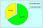 uretra-bulbare-anastomosi-con-innesto-ventrale-di-mucosa-orale-en-10