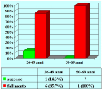 uretra-bulbare-anastomosi-con-innesto-ventrale-di-mucosa-orale-it-03