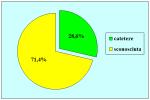 uretra-bulbare-anastomosi-con-innesto-ventrale-di-mucosa-orale-it-04