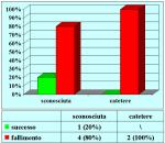 uretra-bulbare-anastomosi-con-innesto-ventrale-di-mucosa-orale-it-05
