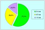 uretra-bulbare-anastomosi-con-innesto-ventrale-di-mucosa-orale-it-06