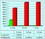 uretra-bulbare-anastomosi-con-innesto-ventrale-di-mucosa-orale-it-07