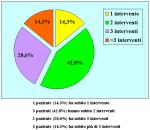 uretra-bulbare-anastomosi-con-innesto-ventrale-di-mucosa-orale-it-12