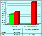 uretra-bulbare-mucosa-orale-dorsale-Asopa-en-11