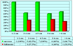 uretra-bulbare-mucosa-orale-dorsale-Asopa-it-07