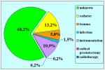 uretra-bulbare-mucosa-orale-ventrale-en-04