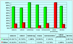 uretra-bulbare-mucosa-orale-ventrale-en-05