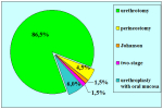 uretra-bulbare-mucosa-orale-ventrale-en-10