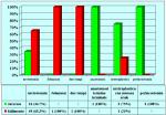 uretra-bulbare-mucosa-orale-ventrale-it-11