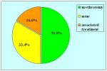 mucosa-orale-laterale-en-08