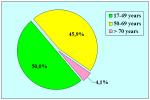 uretra-peniena-uretroplastica-in-due-tempi-con-mucosa-orale-en-02