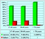 uretra-peniena-uretroplastica-in-due-tempi-con-mucosa-orale-en-03