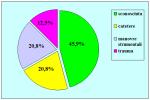 uretra-peniena-uretroplastica-in-due-tempi-con-mucosa-orale-it-04