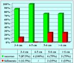 uretra-peniena-uretroplastica-in-due-tempi-con-mucosa-orale-it-07