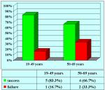 uretra-peniena-uretroplastica-in-due-tempi-en-03