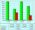 uretra-peniena-uretroplastica-in-due-tempi-en-07