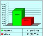 uretroplastica-in-tempo-unico-con-innesto-di-mucosa-orale-en-01