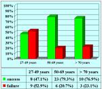 uretroplastica-in-tempo-unico-con-innesto-di-mucosa-orale-en-03