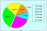 uretroplastica-in-tempo-unico-con-innesto-di-mucosa-orale-en-06