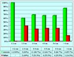 uretroplastica-in-tempo-unico-con-innesto-di-mucosa-orale-en-07