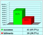uretroplastica-in-tempo-unico-con-innesto-di-mucosa-orale-it-01