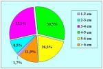 uretroplastica-in-tempo-unico-con-innesto-di-mucosa-orale-it-06