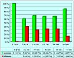 uretroplastica-in-tempo-unico-con-innesto-di-mucosa-orale-it-07