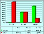 uretroplastica-in-tempo-unico-con-lembo-cutaneo-en-07