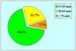 uretrotomia-lama-uretra-anteriore-it-02