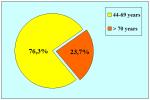 uretrotomia-laser-dopo-prostatectomia-radicale-en-01