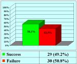 uretrotomia-laser-dopo-prostatectomia-radicale-en-04