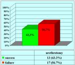 uretrotomia-laser-dopo-prostatectomia-radicale-en-05