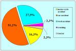 uretrotomia-laser-dopo-trauma-del-bacino-en-03